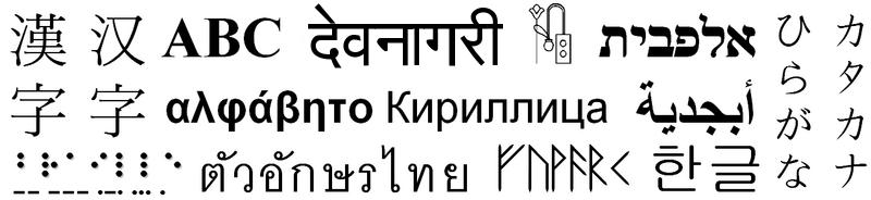 So bunt sind die Alphabete der Welt (und das ist ja nur ein Teil) - warum soll Sprachvielfalt eingeschränkt werden? This file is licensed under the Creative Commons Attribution-Share Alike 3.0 Unported license.