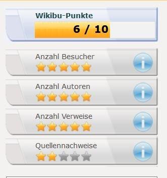Wikibu Sternvergabe Kriterien
