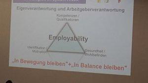 Dreieck der Employability von Jutta Rump bei der Diggi 17