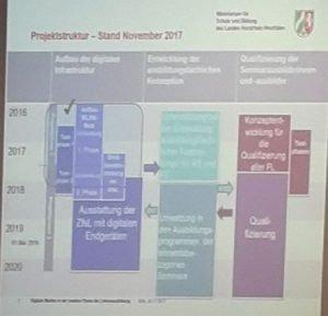 #DED17 Lehrerausbildung Zeitplan