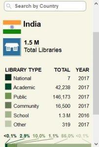 Ergebnis der Weltkarte für bibliotheken für Indien