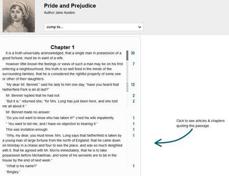 Screenshot aus The JSTOR Understanding Series - die erste Seite von Pride and Prejudice von Jane Austen mit der Anzahl der Artikel, die die jeweiligen Passagen zitieren and er Seite