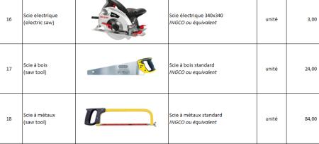 Tabelle mit Werkzeugen - im Bild Motorsäge, Handsäge udn dazu die Namen auf Englisch udn Französisch