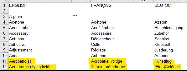 Wortliste in drei Sprachen
